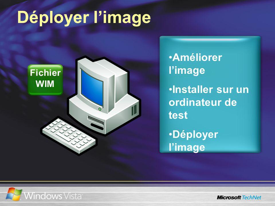Déployer limage Fichier WIM Améliorer limage Installer sur un ordinateur de test Déployer limage