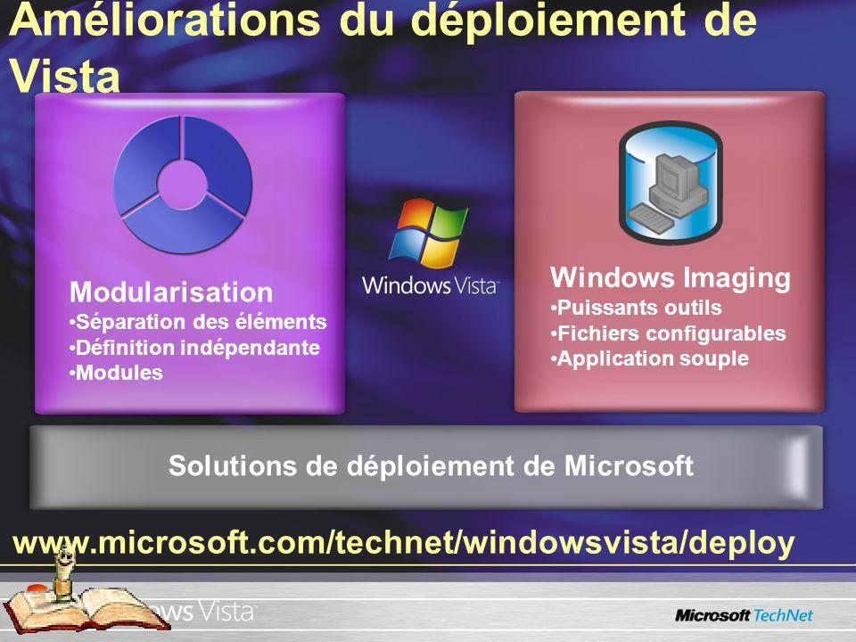 Améliorations au déploiement de Vista - Notes Modularisation Séparation des éléments Définition indépendante Modules Windows Imaging Puissants outils Fichiers configurables Application souple Solutions de déploiement de Microsoft www.microsoft.com/technet/windowsvista/deploy