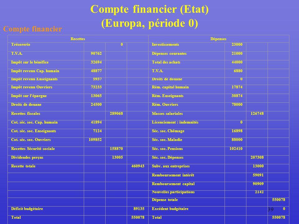 39 Compte financier (Etat) (Europa, période 0) Compte financier