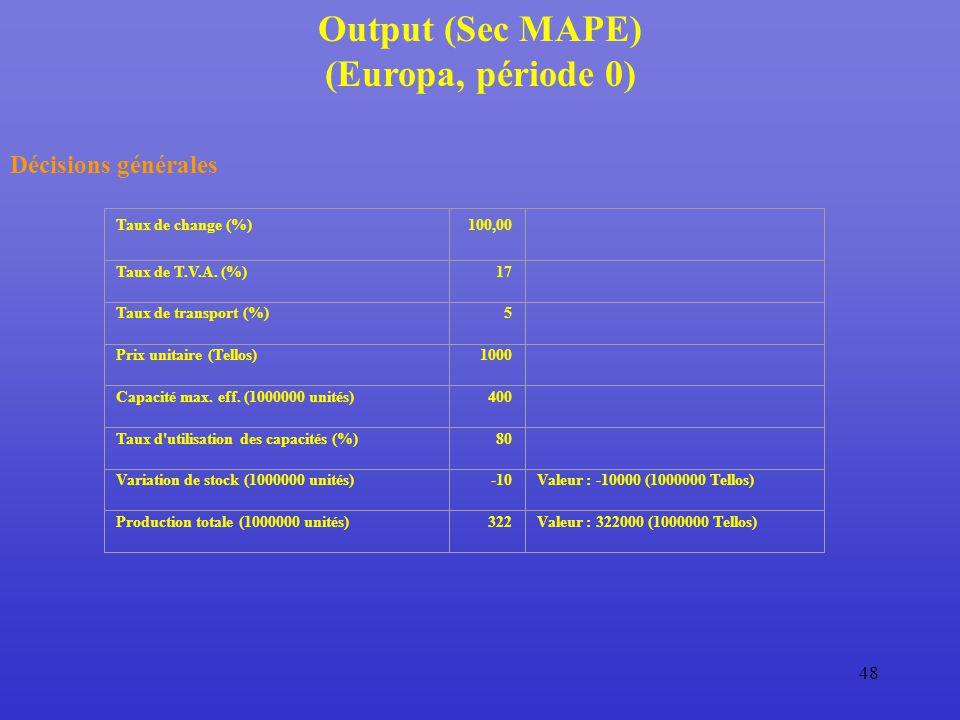 48 Output (Sec MAPE) (Europa, période 0) Décisions générales Taux de change (%)100,00 Taux de T.V.A.