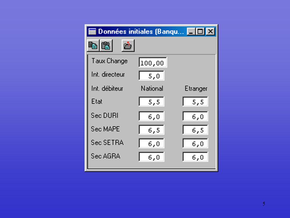 46 Input (Sec MAPE) (Europa, période 0) Fonction de production Coeff.