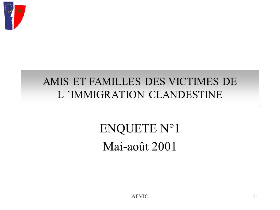 AFVIC1 AMIS ET FAMILLES DES VICTIMES DE L IMMIGRATION CLANDESTINE ENQUETE N°1 Mai-août 2001