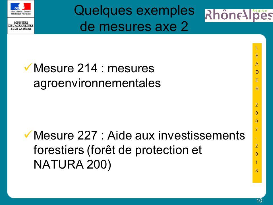 10 LEADER2007-2013LEADER2007-2013 Quelques exemples de mesures axe 2 Mesure 214 : mesures agroenvironnementales Mesure 227 : Aide aux investissements forestiers (forêt de protection et NATURA 200)