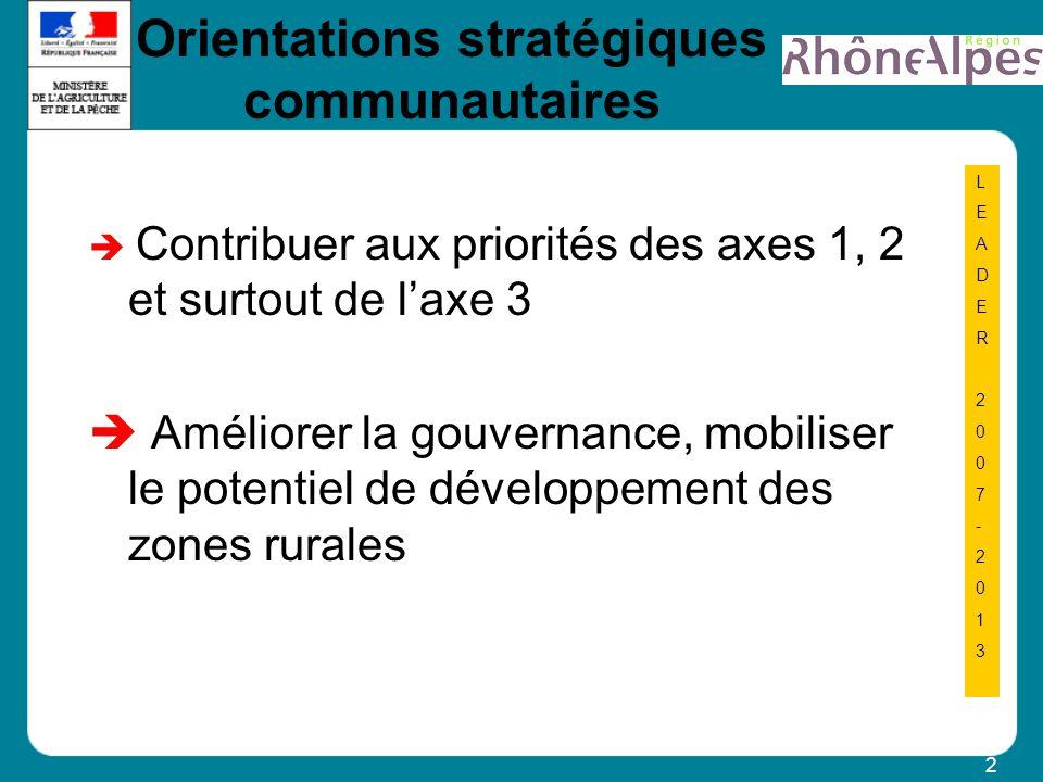 2 LEADER2007-2013LEADER2007-2013 Contribuer aux priorités des axes 1, 2 et surtout de laxe 3 Améliorer la gouvernance, mobiliser le potentiel de développement des zones rurales Orientations stratégiques communautaires