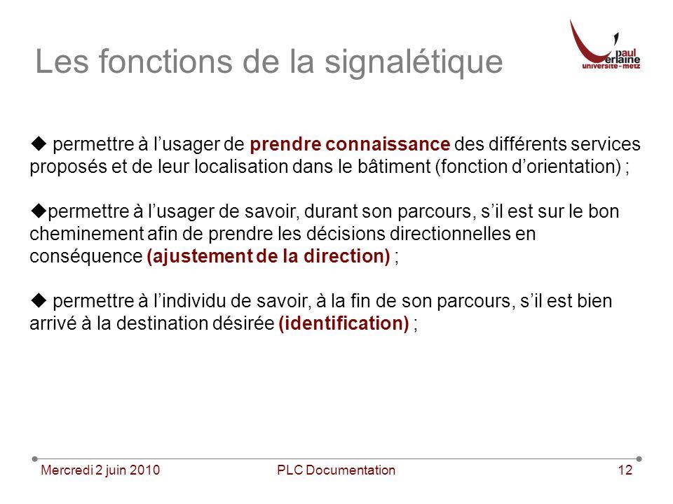 Mercredi 2 juin 2010PLC Documentation12 Les fonctions de la signalétique permettre à lusager de prendre connaissance des différents services proposés