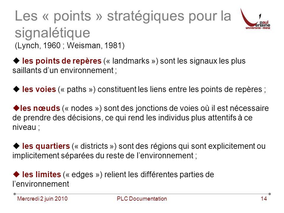 Mercredi 2 juin 2010PLC Documentation14 Les « points » stratégiques pour la signalétique (Lynch, 1960 ; Weisman, 1981) les points de repères (« landma