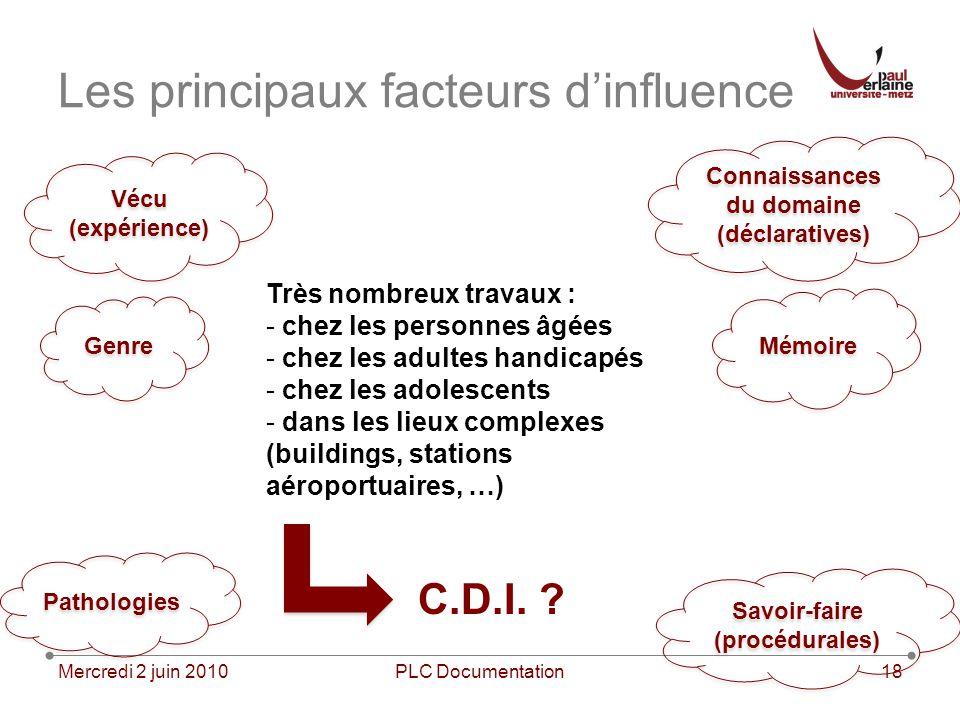 Mercredi 2 juin 2010PLC Documentation18 Les principaux facteurs dinfluence Vécu (expérience) Vécu (expérience) Connaissances du domaine (déclaratives)