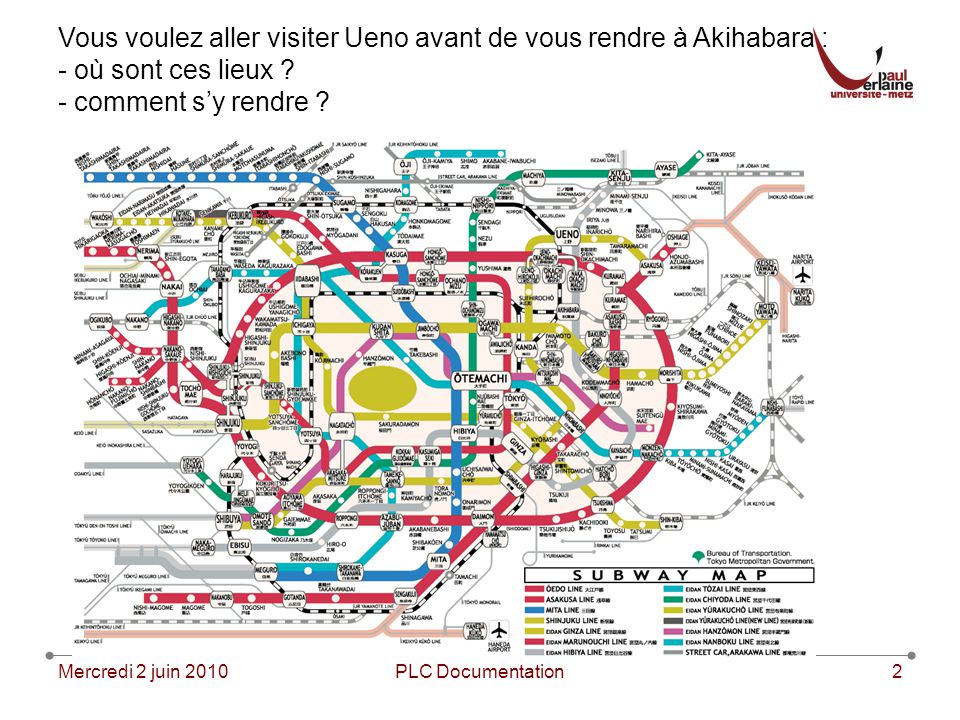 Mercredi 2 juin 2010PLC Documentation2 Vous voulez aller visiter Ueno avant de vous rendre à Akihabara : - où sont ces lieux ? - comment sy rendre ?
