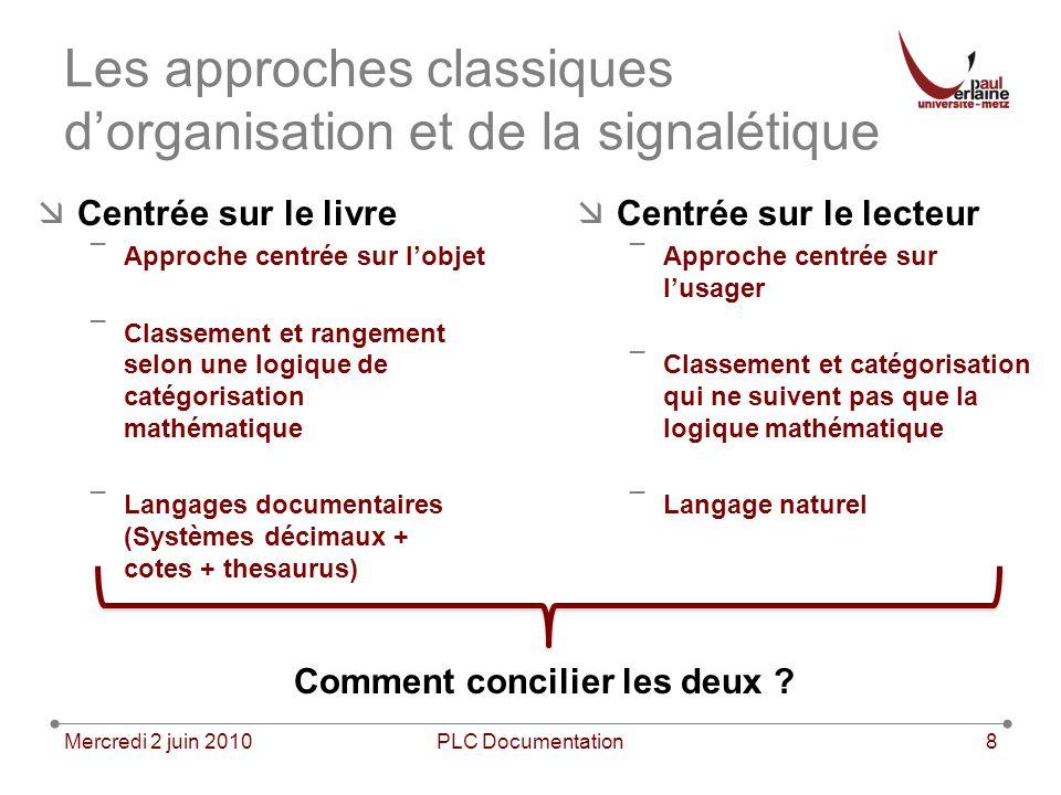 Les approches classiques dorganisation et de la signalétique Centrée sur le livre ¯Approche centrée sur lobjet ¯Classement et rangement selon une logi
