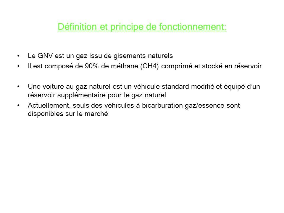 Définition et principe de fonctionnement: Le GNV est un gaz issu de gisements naturels Il est composé de 90% de méthane (CH4) comprimé et stocké en réservoir Une voiture au gaz naturel est un véhicule standard modifié et équipé dun réservoir supplémentaire pour le gaz naturel Actuellement, seuls des véhicules à bicarburation gaz/essence sont disponibles sur le marché