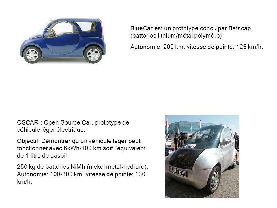 BlueCar est un prototype conçu par Batscap (batteries lithium/métal polymère) Autonomie: 200 km, vitesse de pointe: 125 km/h. OSCAR : Open Source Car,