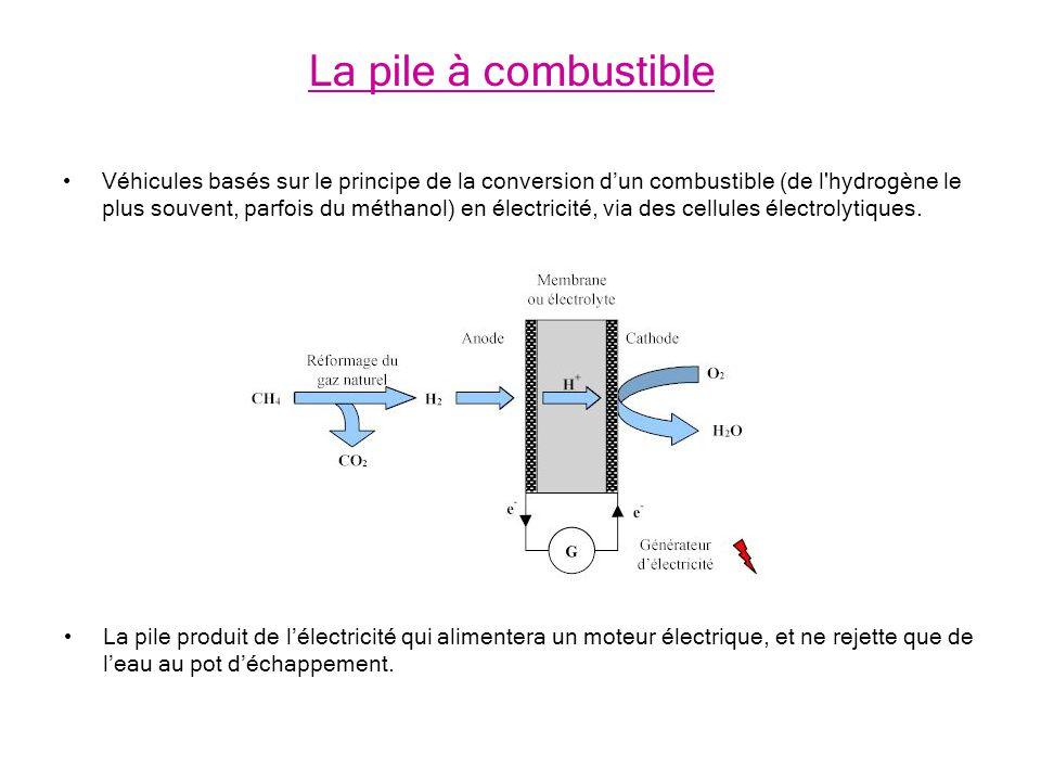 Véhicules basés sur le principe de la conversion dun combustible (de l hydrogène le plus souvent, parfois du méthanol) en électricité, via des cellules électrolytiques.