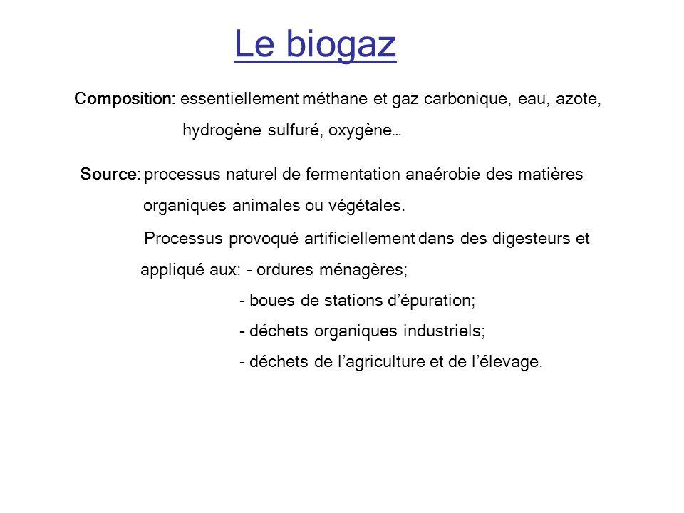Le biogaz Composition: essentiellement méthane et gaz carbonique, eau, azote, hydrogène sulfuré, oxygène… Source: processus naturel de fermentation anaérobie des matières organiques animales ou végétales.
