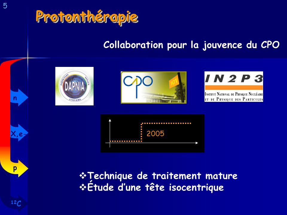 ProtonthérapieProtonthérapie 5 Collaboration pour la jouvence du CPO 2005 Technique de traitement mature Étude dune tête isocentrique 12 C p X,e- n