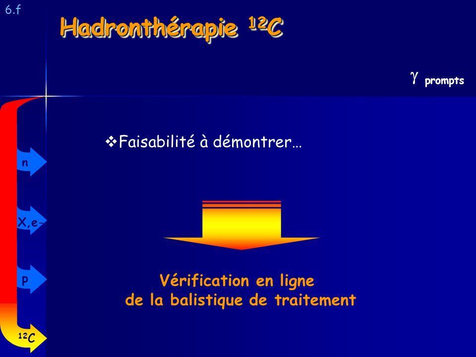 6.f prompts Hadronthérapie 12 C Faisabilité à démontrer… Vérification en ligne de la balistique de traitement 12 C p X,e- n