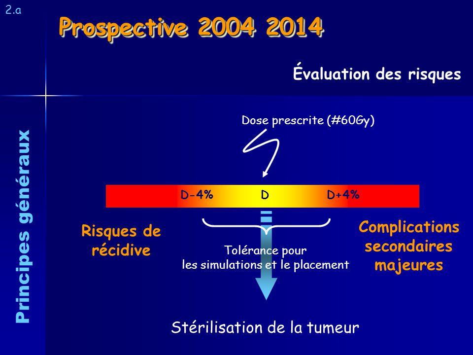 Prospective 2004 2014 2.a Évaluation des risques DD-4%D+4% Dose prescrite (#60Gy) Risques de récidive Complications secondaires majeures Tolérance pou