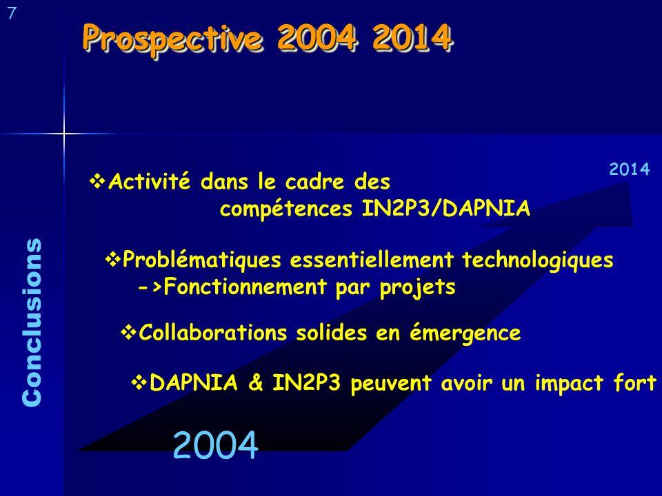 7 Prospective 2004 2014 Conclusions Activité dans le cadre des compétences IN2P3/DAPNIA Collaborations solides en émergence Problématiques essentielle