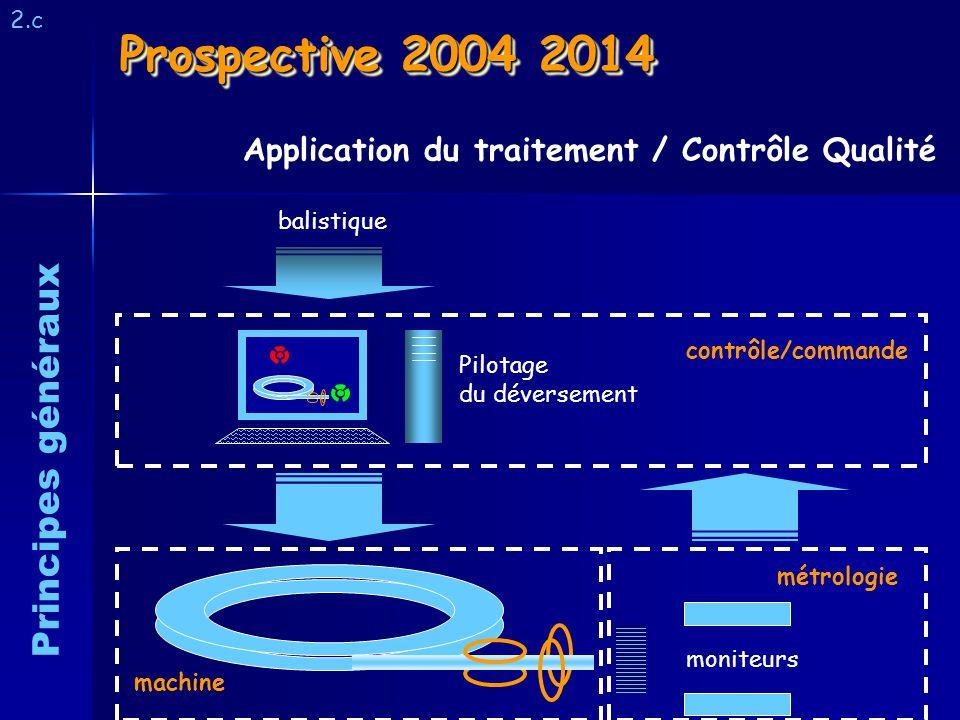 Prospective 2004 2014 2.c Application du traitement / Contrôle Qualité Principes généraux balistique Pilotage du déversement contrôle/commande machine