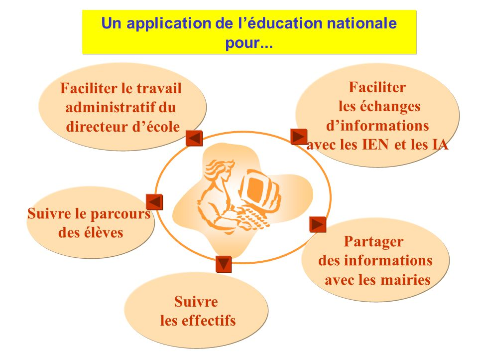 Un application de léducation nationale pour...