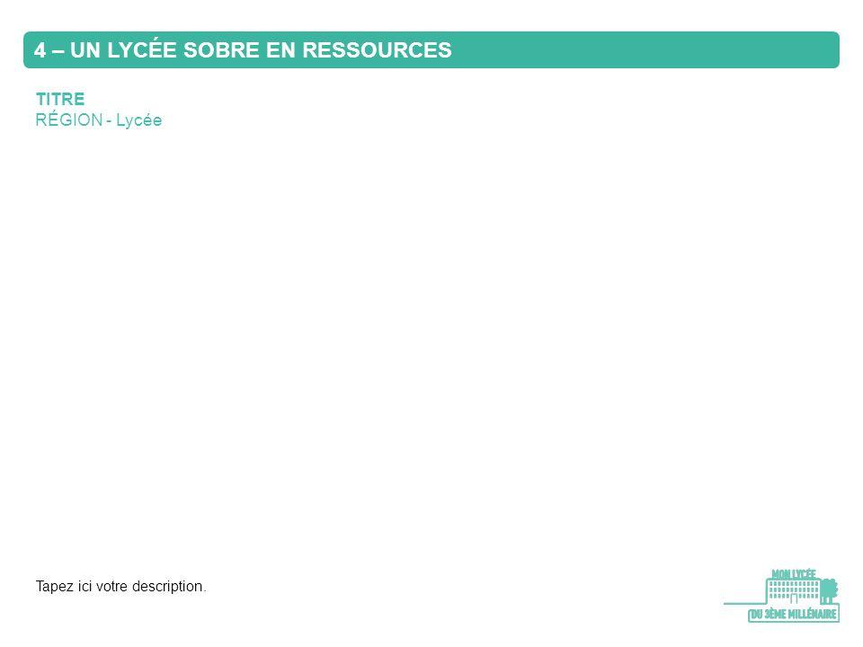 4 – UN LYCÉE SOBRE EN RESSOURCES TITRE RÉGION - Lycée Tapez ici votre description.