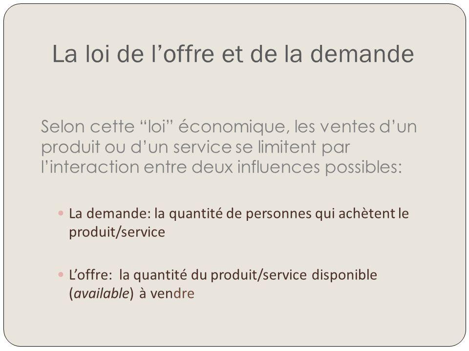 La loi de loffre et de la demande Selon cette loi économique, les ventes dun produit ou dun service se limitent par linteraction entre deux influences