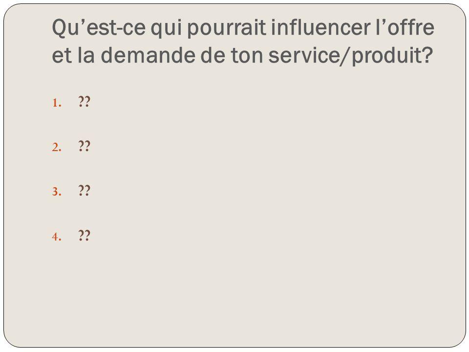 Quest-ce qui pourrait influencer loffre et la demande de ton service/produit? 1. ?? 2. ?? 3. ?? 4. ??