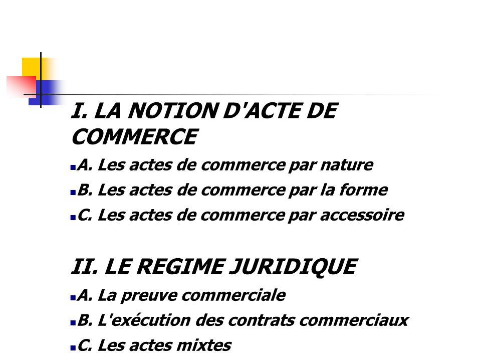 I.LA NOTION D ACTE DE COMMERCE A. Les actes de commerce par nature B.