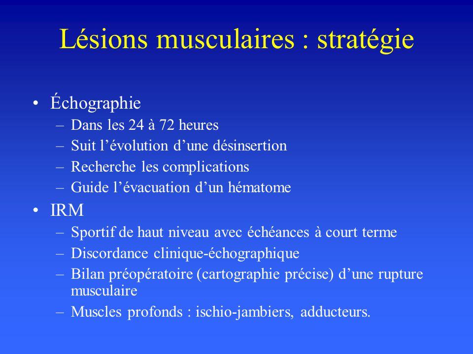 Lésions musculaires : stratégie Échographie –Dans les 24 à 72 heures –Suit lévolution dune désinsertion –Recherche les complications –Guide lévacuatio