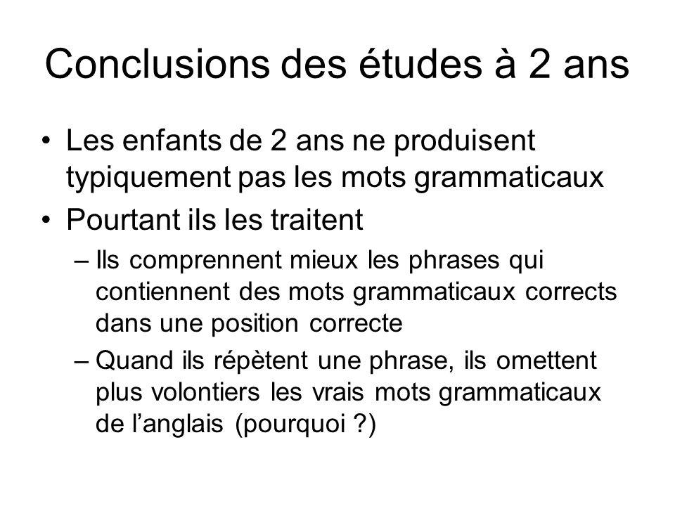 Conclusions des études à 2 ans Les enfants de 2 ans ne produisent typiquement pas les mots grammaticaux Pourtant ils les traitent –Ils comprennent mie