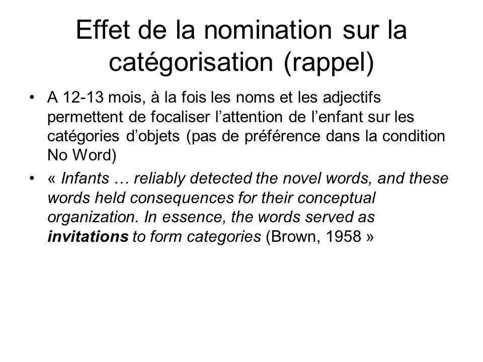 Effet de la nomination sur la catégorisation (rappel) A 12-13 mois, à la fois les noms et les adjectifs permettent de focaliser lattention de lenfant
