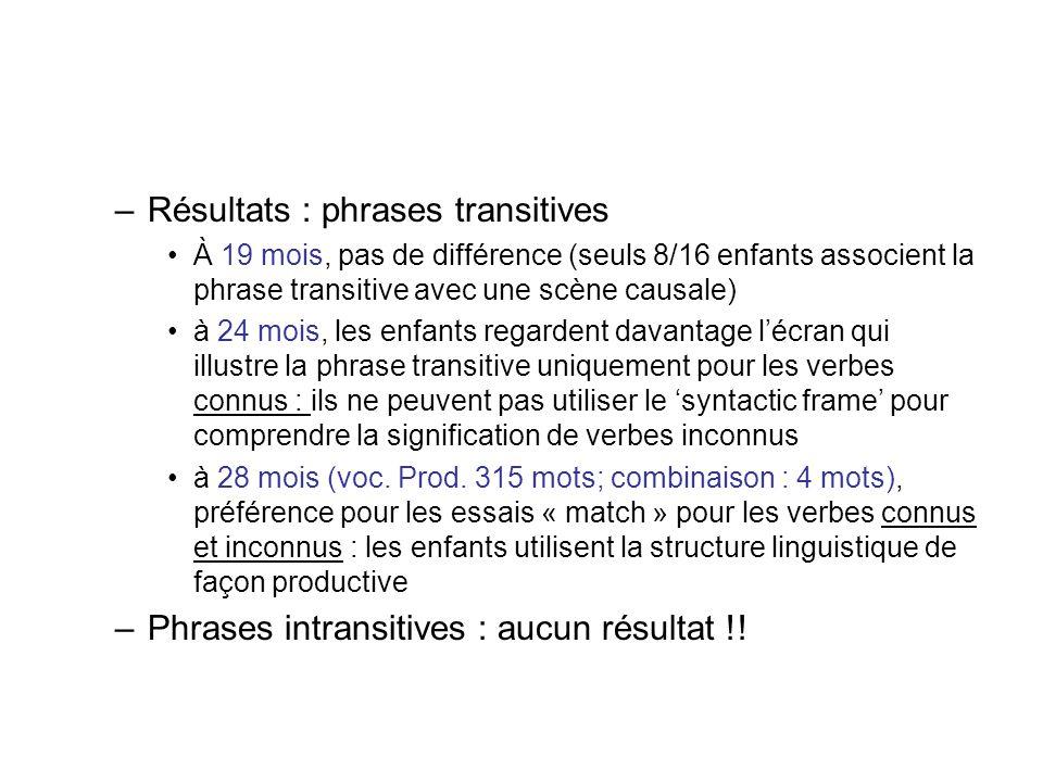 –Résultats : phrases transitives À 19 mois, pas de différence (seuls 8/16 enfants associent la phrase transitive avec une scène causale) à 24 mois, le