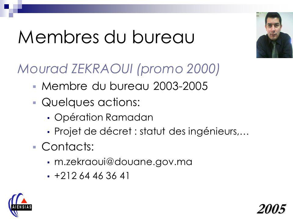 Membres du bureau Mourad ZEKRAOUI (promo 2000) Membre du bureau 2003-2005 Quelques actions: Opération Ramadan Projet de décret : statut des ingénieurs,… Contacts: m.zekraoui@douane.gov.ma +212 64 46 36 41 2005