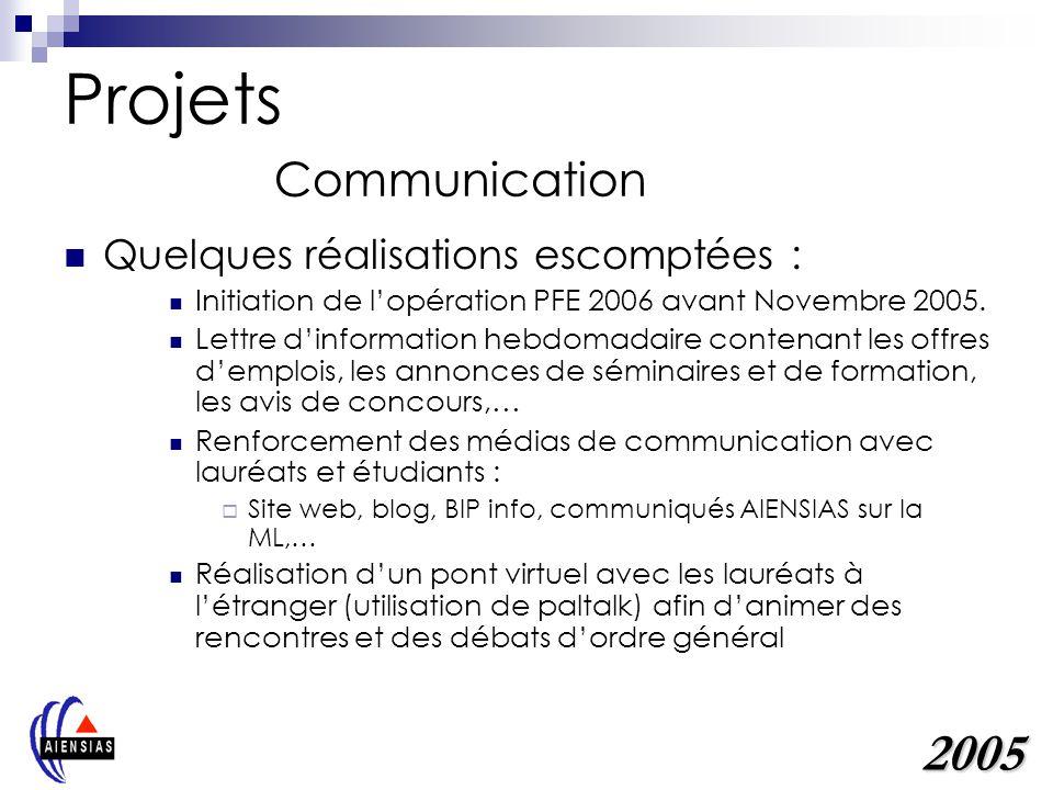 Projets Communication Quelques réalisations escomptées : Initiation de lopération PFE 2006 avant Novembre 2005. Lettre dinformation hebdomadaire conte