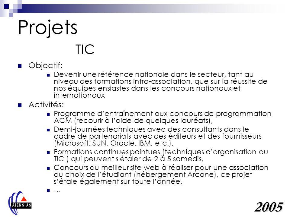 Projets TIC Objectif: Devenir une référence nationale dans le secteur, tant au niveau des formations intra-association, que sur la réussite de nos équ