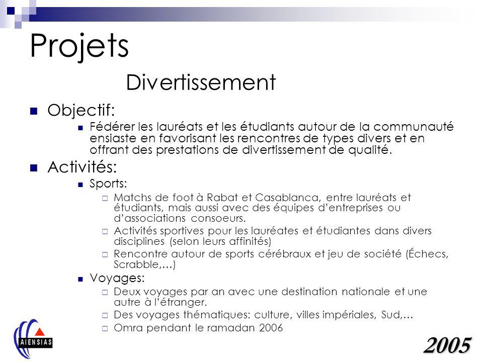 Projets Divertissement Objectif: Fédérer les lauréats et les étudiants autour de la communauté ensiaste en favorisant les rencontres de types divers e