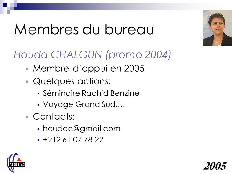 Membres du bureau Houda CHALOUN (promo 2004) Membre dappui en 2005 Quelques actions: Séminaire Rachid Benzine Voyage Grand Sud,… Contacts: houdac@gmail.com +212 61 07 78 22 2005