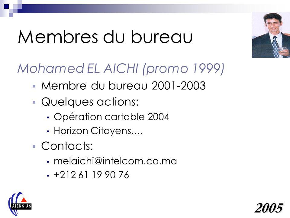 Membres du bureau Mohamed EL AICHI (promo 1999) Membre du bureau 2001-2003 Quelques actions: Opération cartable 2004 Horizon Citoyens,… Contacts: mela