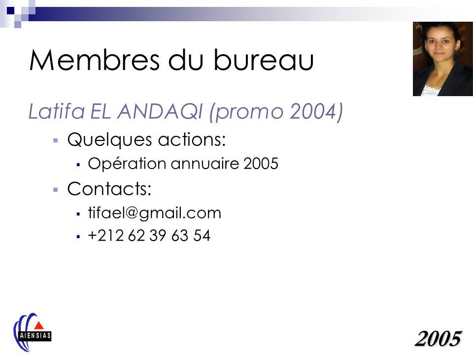 Membres du bureau Mohamed OULAICH (promo 2003) Membre dappui 2003-2005 Quelques actions: Concours ACM Tracert lensiaste Contacts: oulaich@casanet.net.ma + 212 61 23 79 14 2005