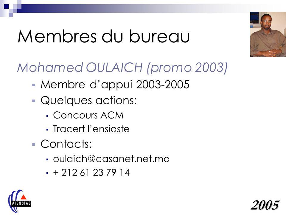 Membres du bureau Mohamed OULAICH (promo 2003) Membre dappui 2003-2005 Quelques actions: Concours ACM Tracert lensiaste Contacts: oulaich@casanet.net.