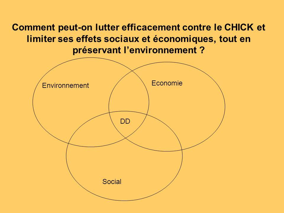 Comment peut-on lutter efficacement contre le CHICK et limiter ses effets sociaux et économiques, tout en préservant lenvironnement ? Environnement Ec