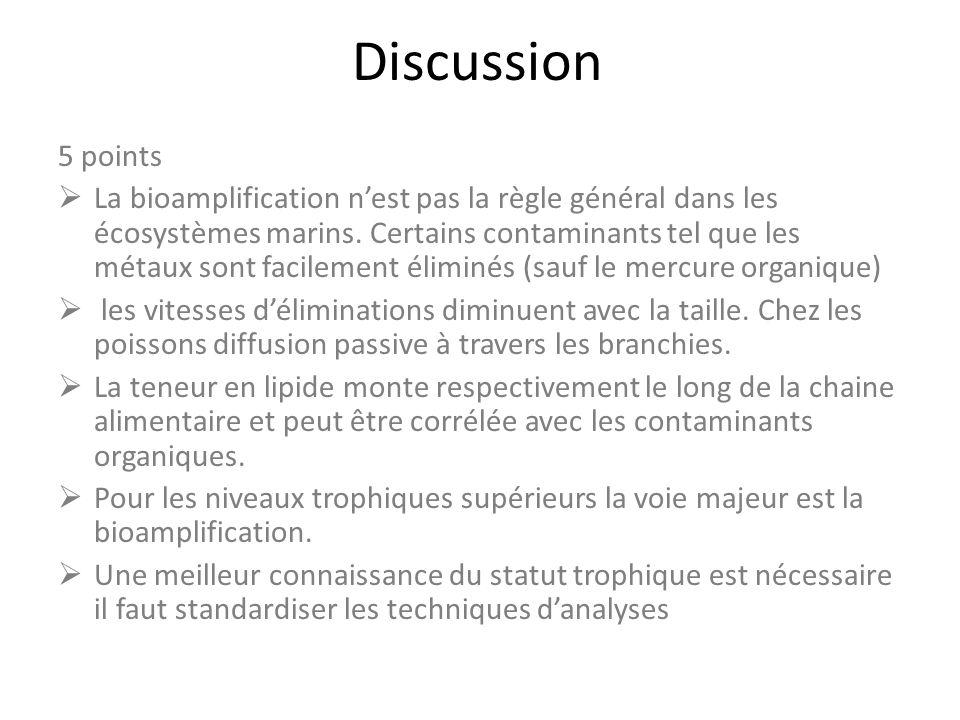 Discussion 5 points La bioamplification nest pas la règle général dans les écosystèmes marins. Certains contaminants tel que les métaux sont facilemen