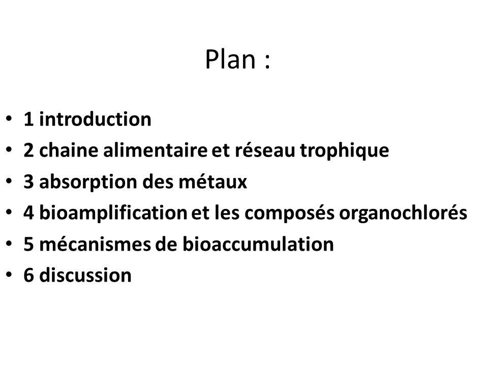 Plan : 1 introduction 2 chaine alimentaire et réseau trophique 3 absorption des métaux 4 bioamplification et les composés organochlorés 5 mécanismes d