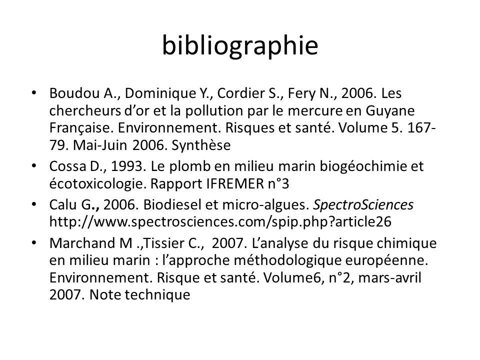 bibliographie Boudou A., Dominique Y., Cordier S., Fery N., 2006. Les chercheurs dor et la pollution par le mercure en Guyane Française. Environnement