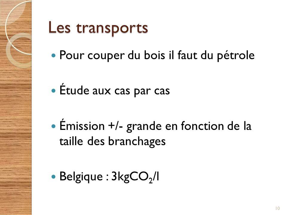 Les transports Pour couper du bois il faut du pétrole Étude aux cas par cas Émission +/- grande en fonction de la taille des branchages Belgique : 3kg