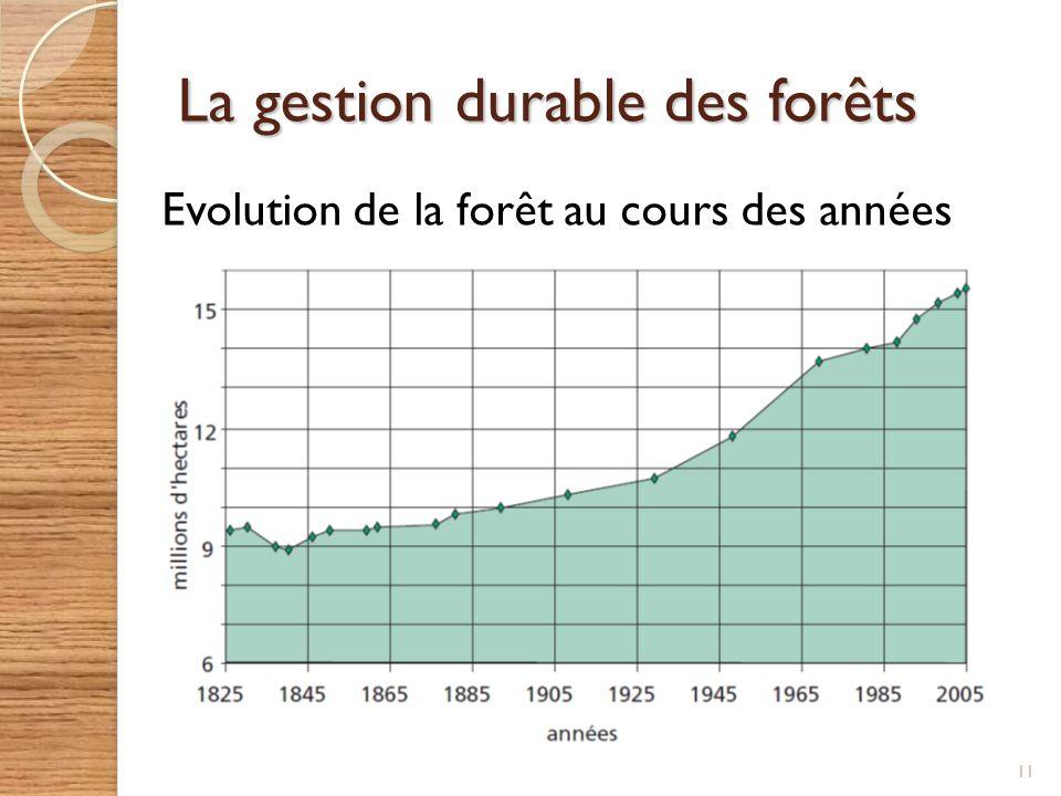 La gestion durable des forêts 11 Evolution de la forêt au cours des années