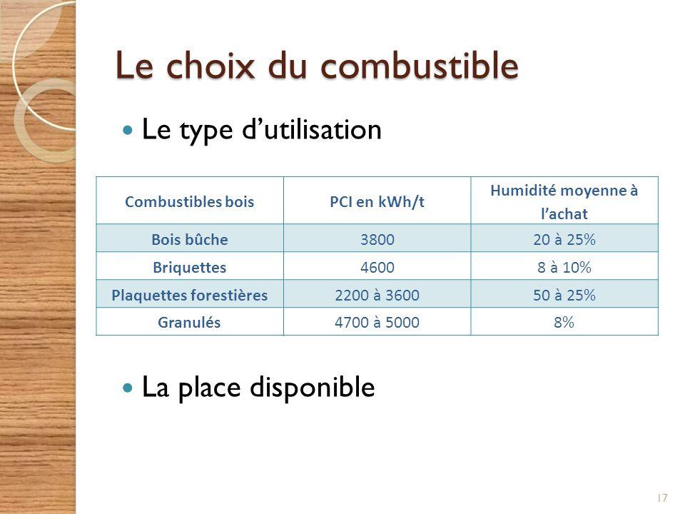 Le choix du combustible Combustibles boisPCI en kWh/t Humidité moyenne à lachat Bois bûche380020 à 25% Briquettes46008 à 10% Plaquettes forestières220