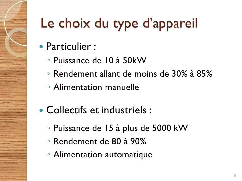 Le choix du type dappareil Particulier : Puissance de 10 à 50kW Rendement allant de moins de 30% à 85% Alimentation manuelle Collectifs et industriels