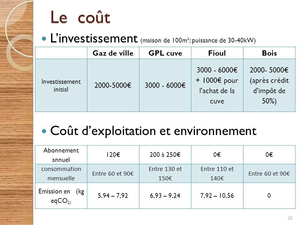 Le coût Linvestissement (maison de 100m²; puissance de 30-40kW) Coût dexploitation et environnement 20 Gaz de villeGPL cuveFioulBois Investissement in