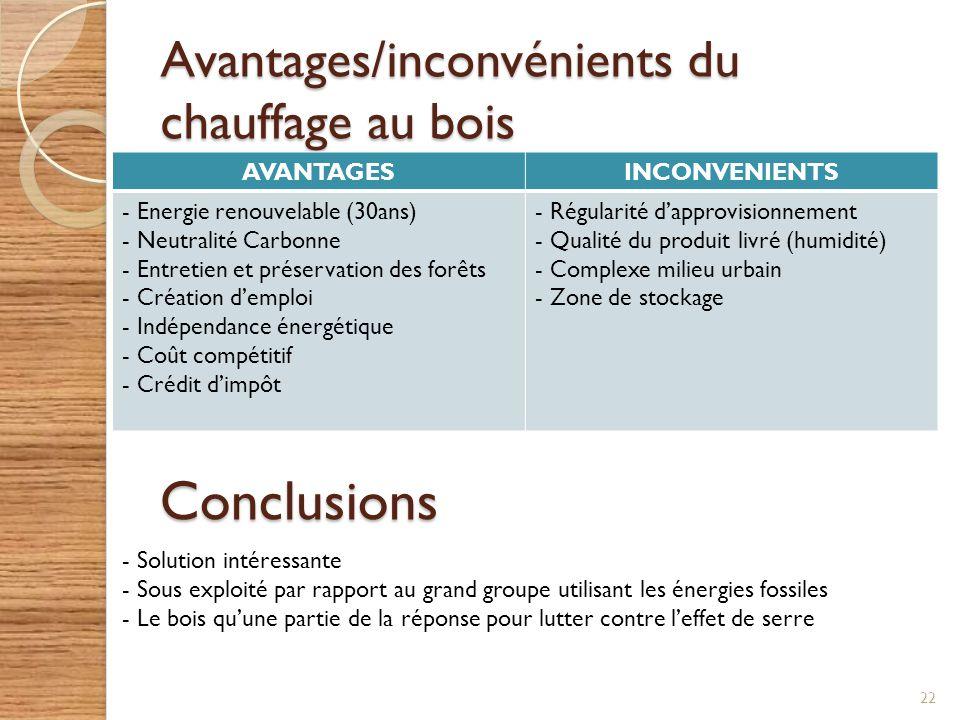 Avantages/inconvénients du chauffage au bois AVANTAGESINCONVENIENTS - Energie renouvelable (30ans) - Neutralité Carbonne - Entretien et préservation d