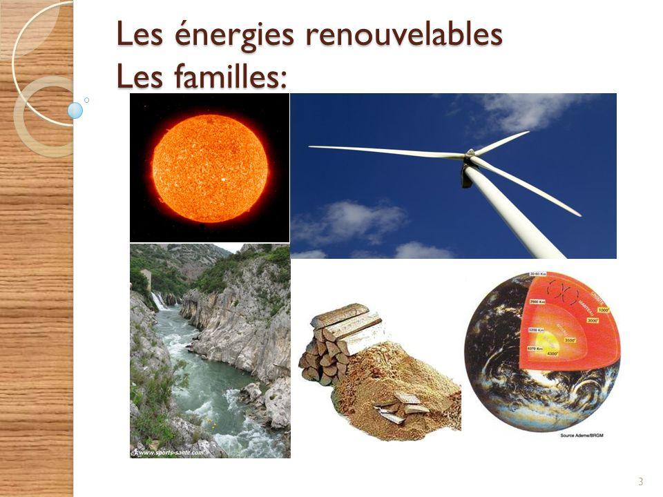Les énergies renouvelables Les familles: 3